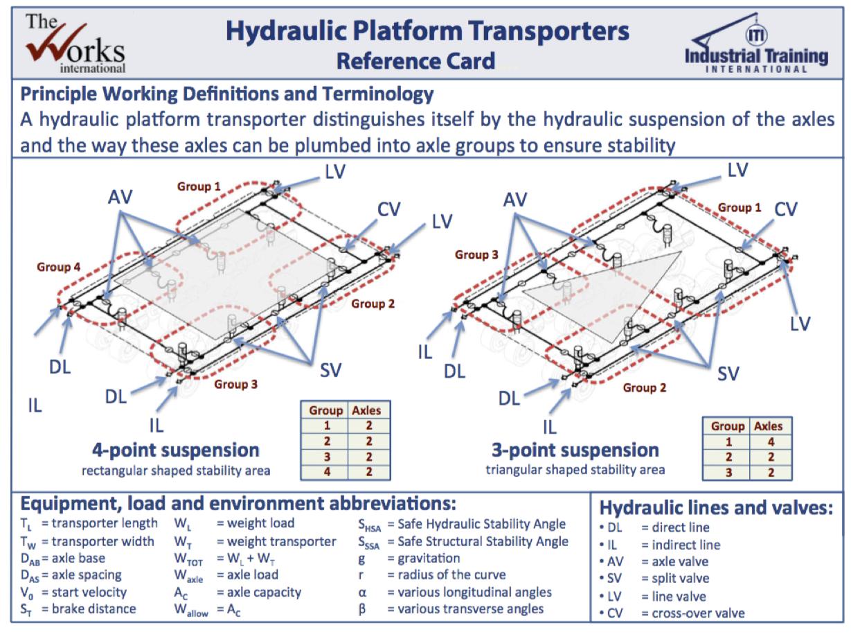 Axle Load Calculation Diagram : Axle load calculation diagram wiring diagrams repair
