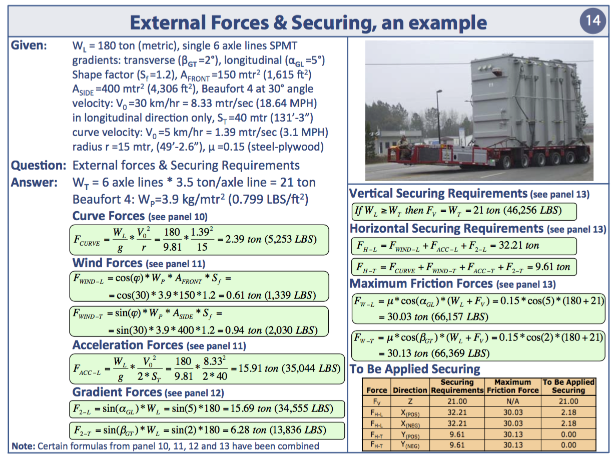 Reference Card 14