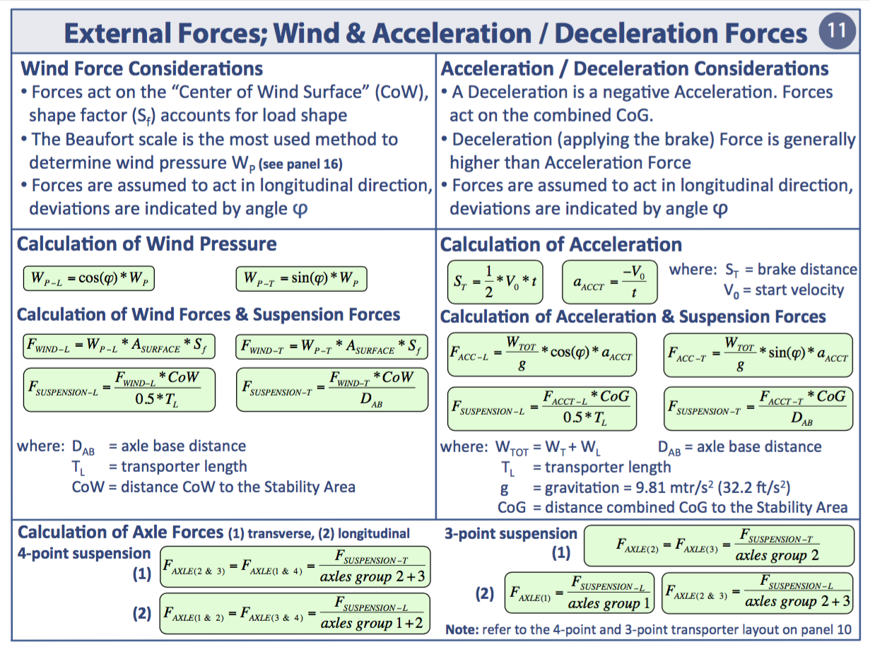 Reference Card 11