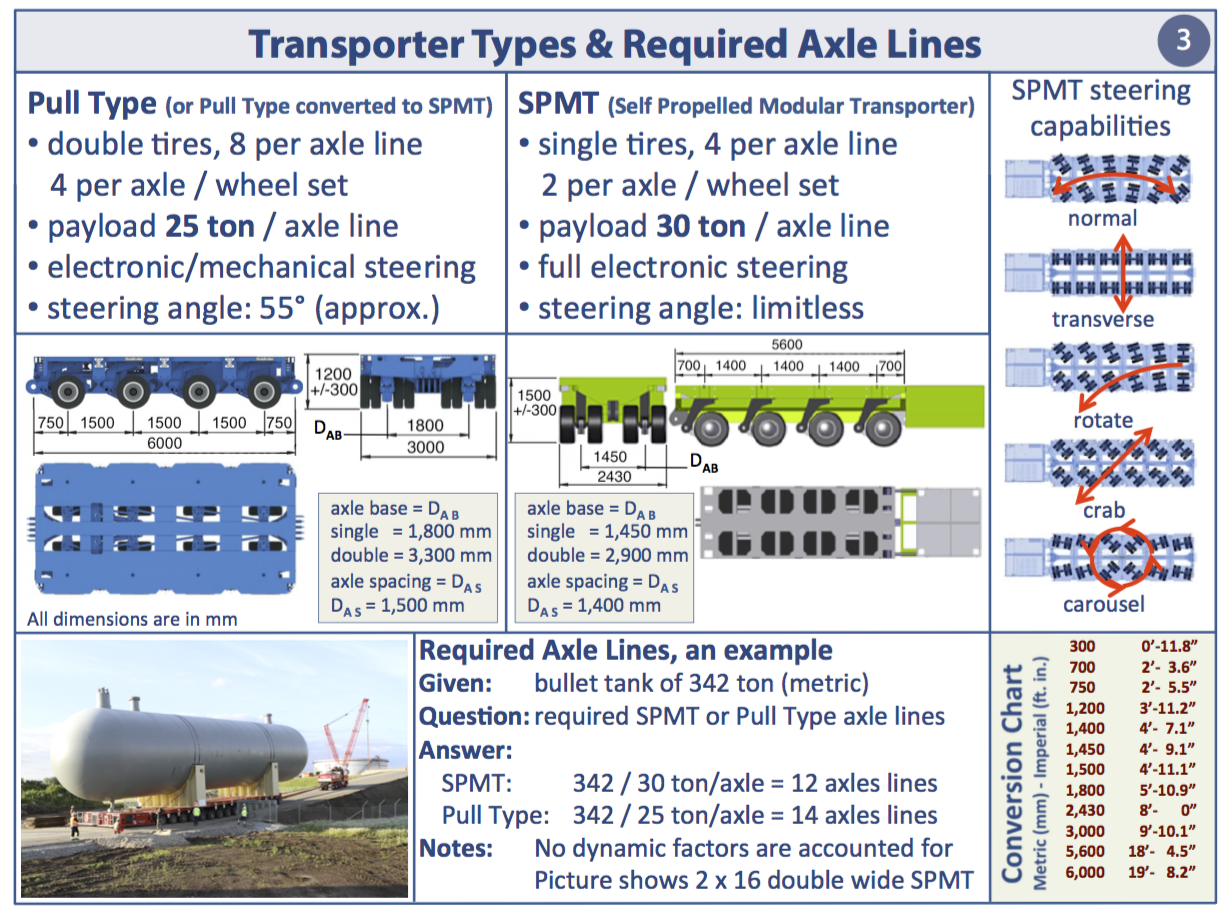 Reference Card 3