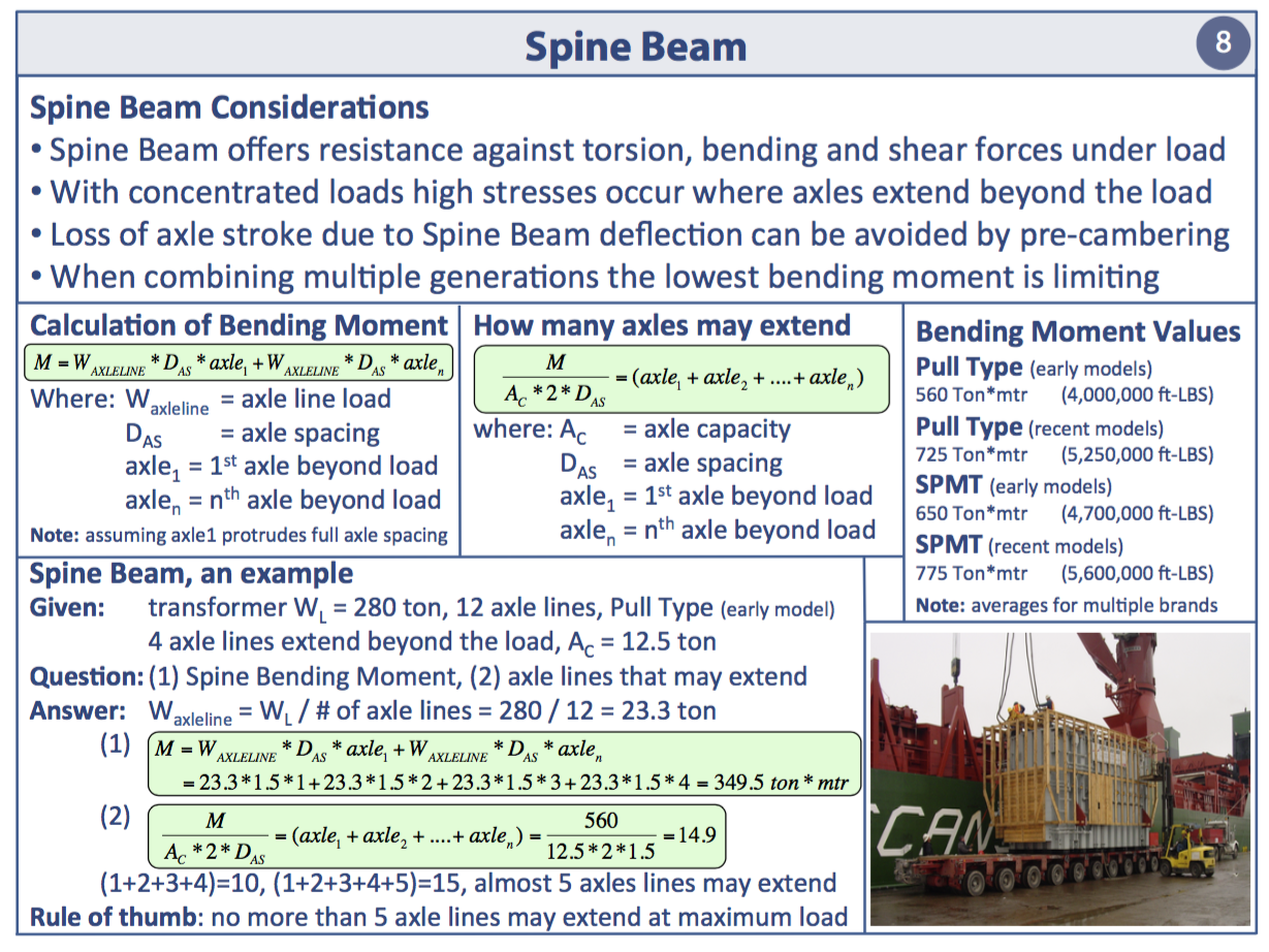 Reference Card 8